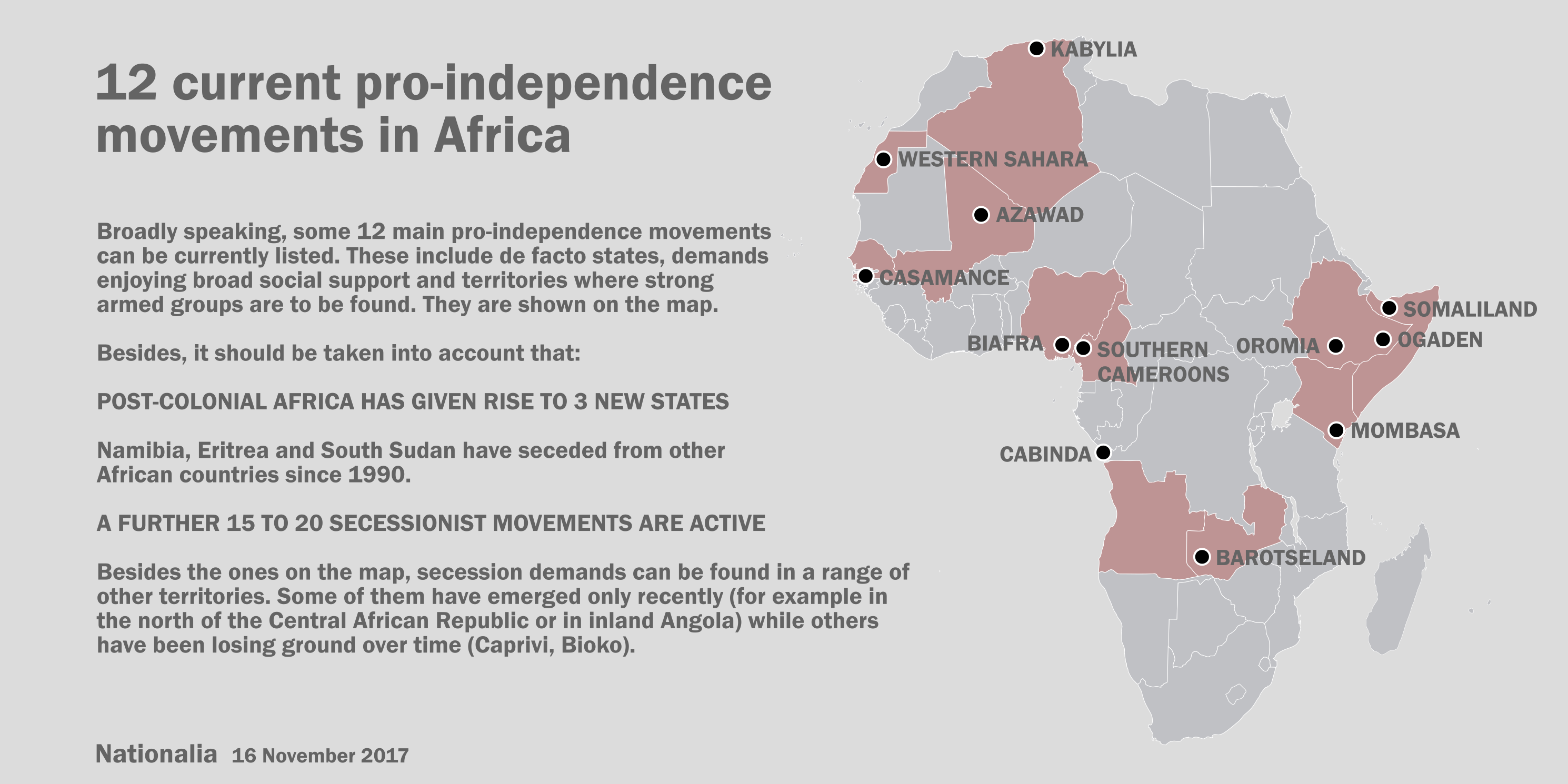 Post-colonial independence movements: a difficult task to