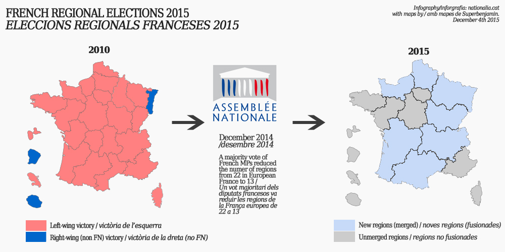 Map Of France New Regions.A Brief Guide To The 2015 French Regional Elections Nationalia